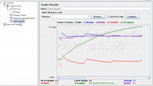 jmeter graph results