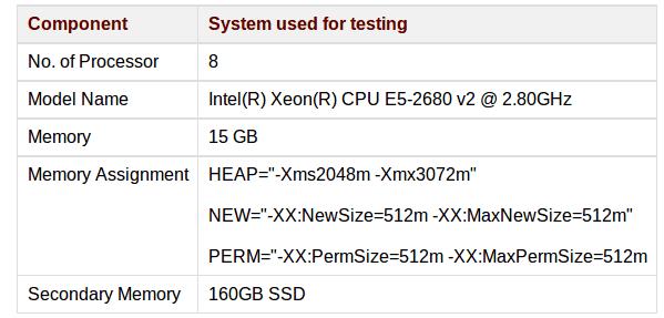 jmeter-server