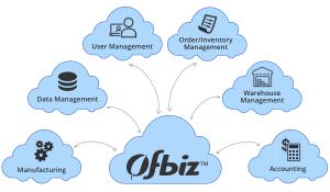 OFBiz-Infographic-Final