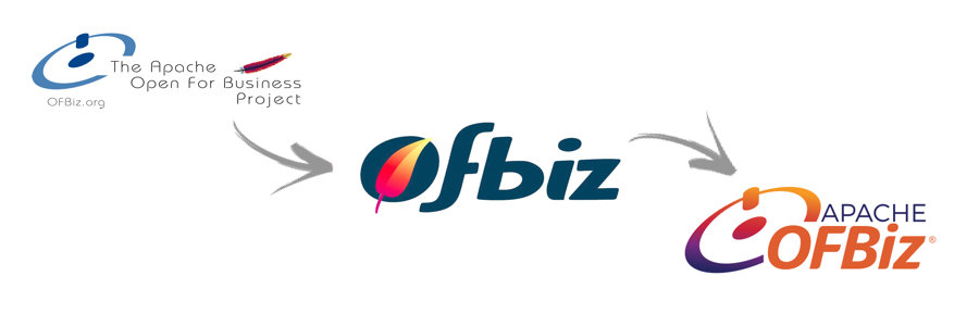 OFBiz Logo Over the Years