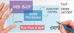 ecommerce-use-cases