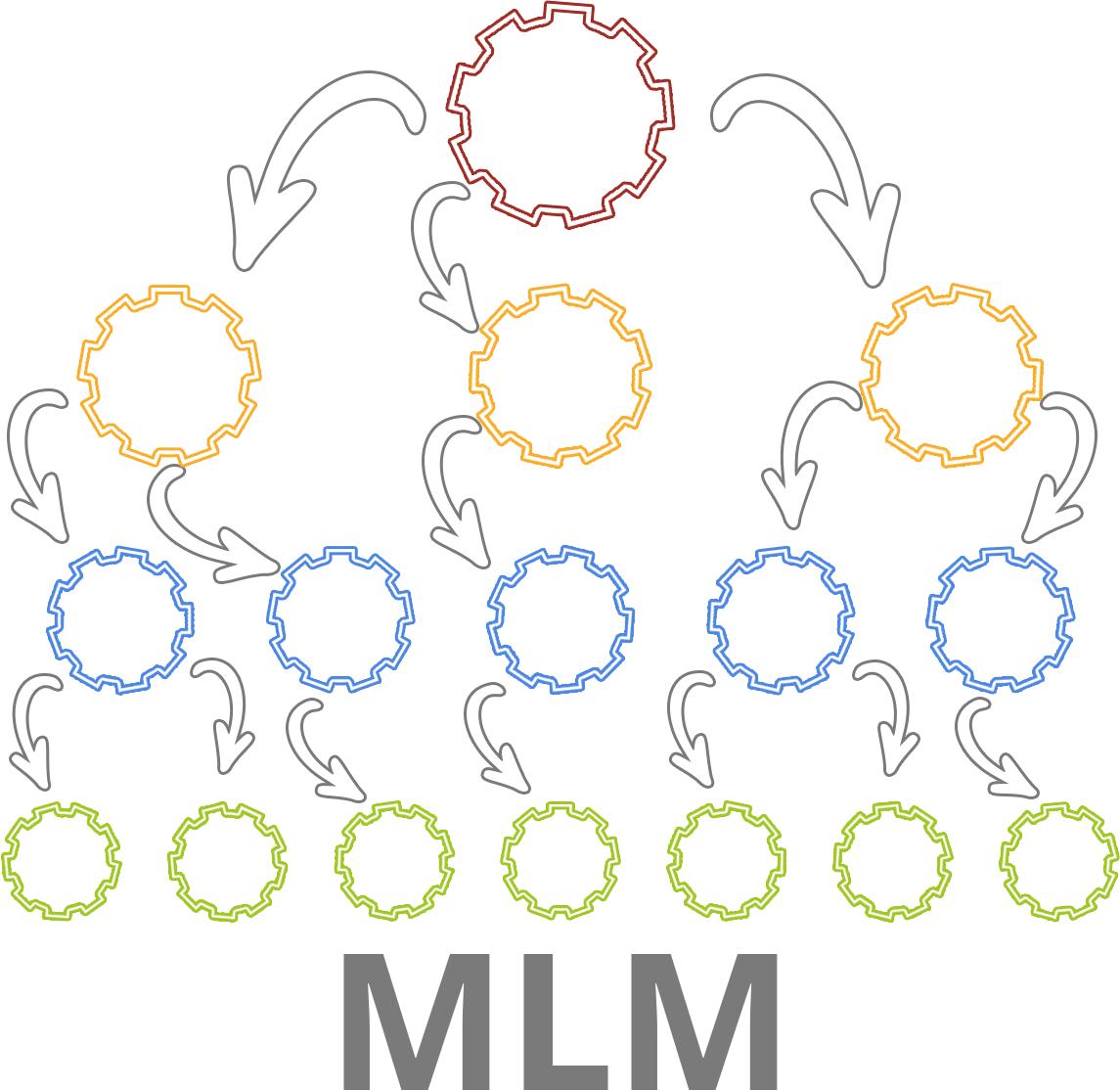 Multi Level Marketing Diagram