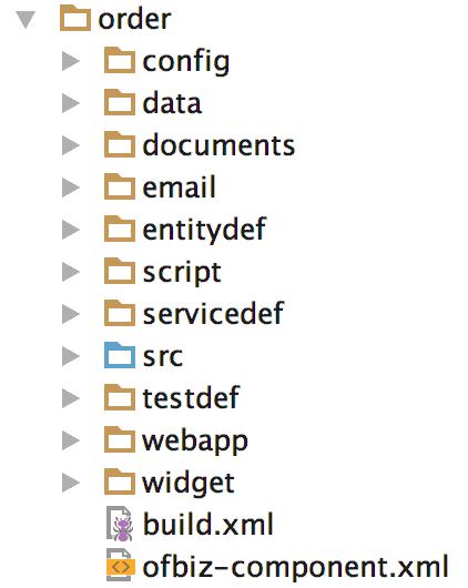 Component Folder Structure