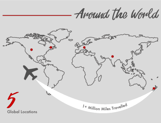 HotWax Infographic - 1+ million miles travelled